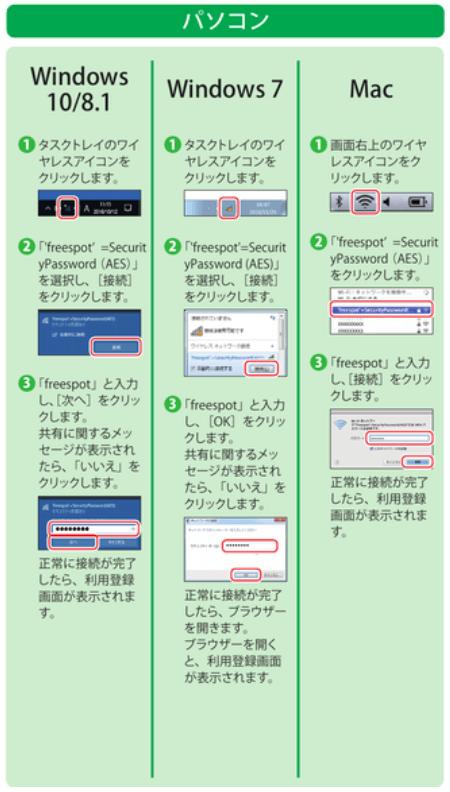 SSID接続【パソコンの場合】